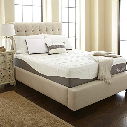 Perfect Cloud Hybrid Memory Foam Mattress Review